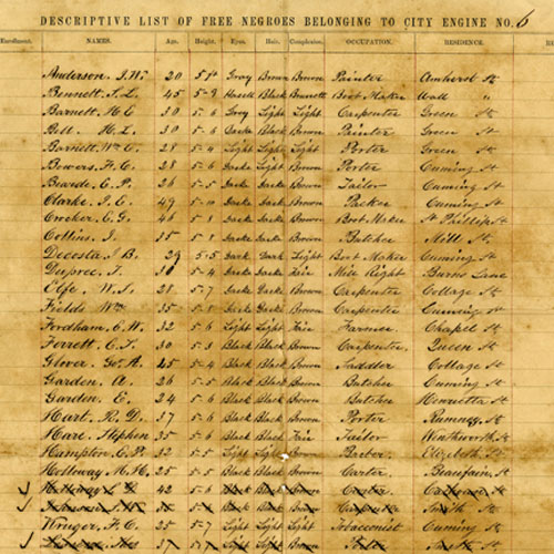 Descriptive list of Free Negroes belonging to City Engine No.6 from 1864.