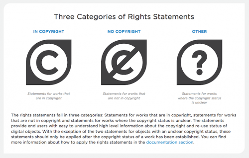 rights-dpla.png
